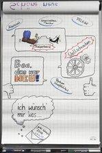 """Veranstaltung """"Schöne neue Partnerschaftlichkeit?!"""" / DGB / 08.12.2017"""