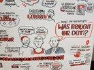 Graphic Recording Vortrag Vereinbarkeit